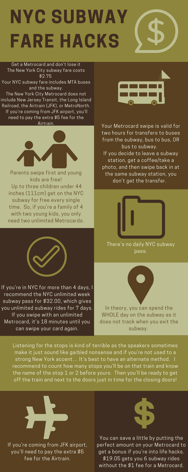Nyc Subway Fare Hacks Nyc Subway Subway Infographic