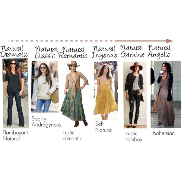 Natural Secondaries by expressingyourtruth on Polyvore featuring мода, 7 For All Mankind and Gypsy05