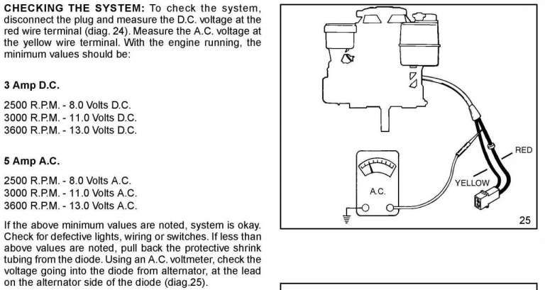 15+ Tecumseh Engine Kill Switch Wiring Diagram | Tecumseh engine, Kill  switch, EngineeringPinterest