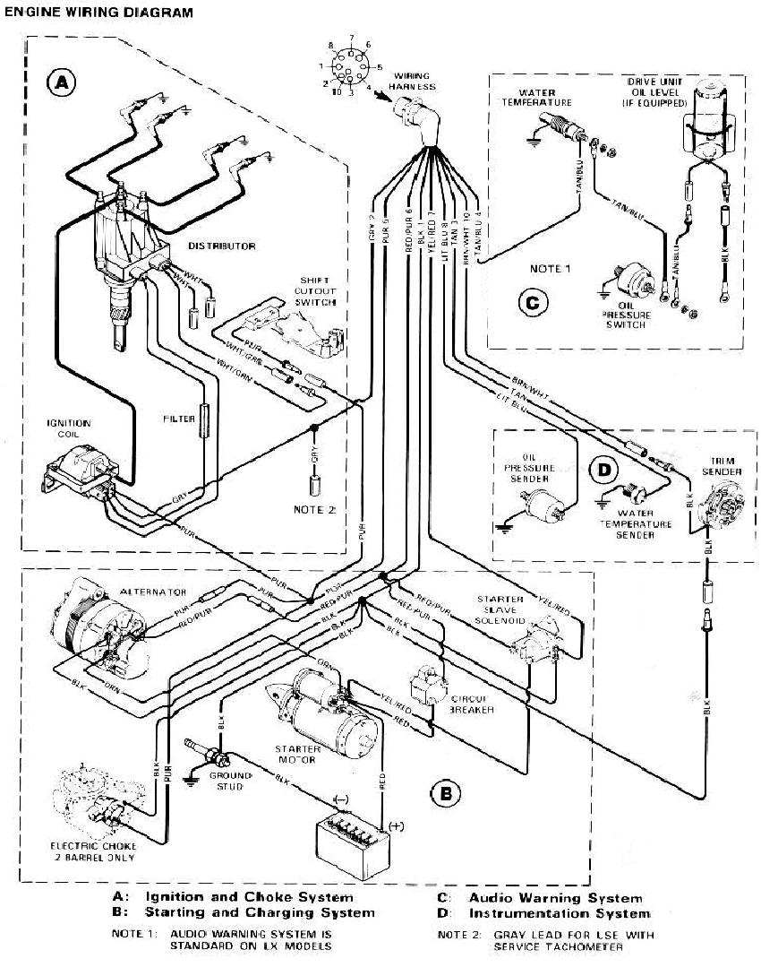 engine wiring harness | boat restoration in 2021 | boat restoration,  pontoon boat accessories, pontoon boat  pinterest