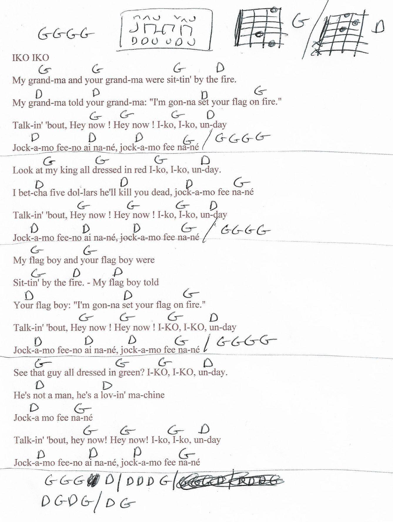 Iko Iko Guitar Chord Chart In G Major Mostly Ukulele Happiness