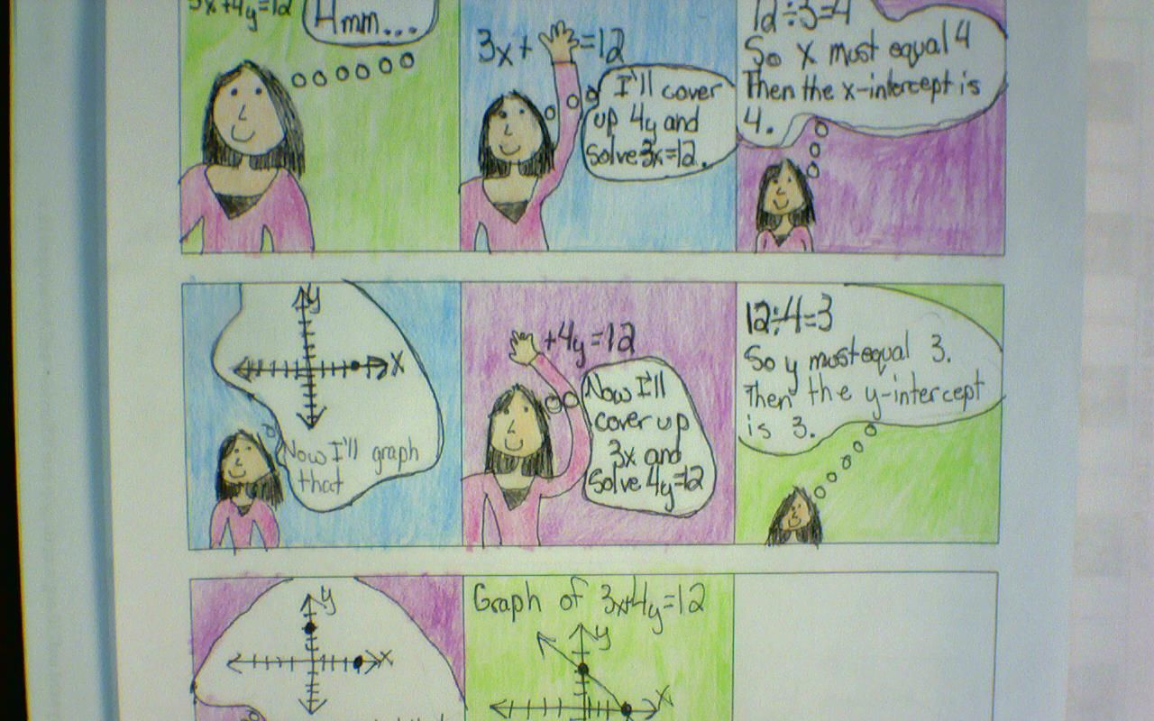 Math In The Middle Comic Strip Graphs
