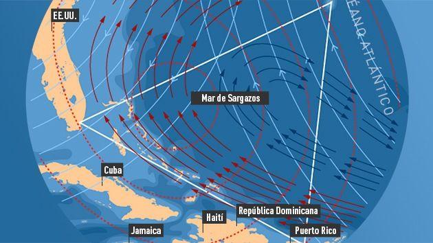 Infografía El Triángulo De Las Bermudas Entre Mitos Y Física Triangulo De Las Bermudas Islas Bermudas Mitos