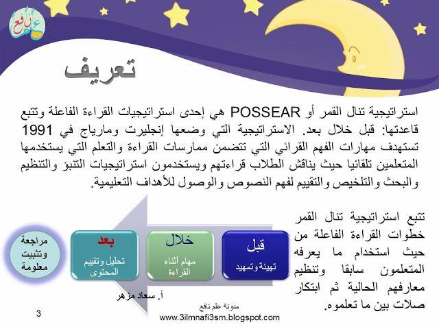 استراتيجية تنال القمر ضمن استراتيجيات القراءة الفاعلة POSSEAR | 3ilm ...