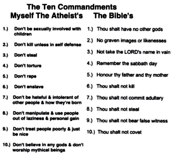 613 commandments in the bible pdf
