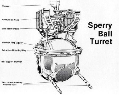 Ball turret diagram (B-17 er) | War History Online - News Posts