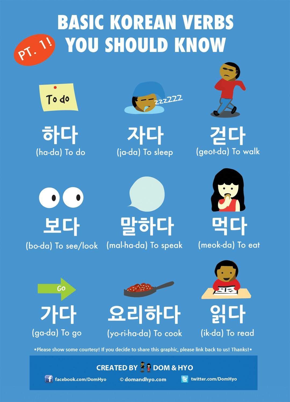 Basic Korean Verbs You Should Know Pt. 1!