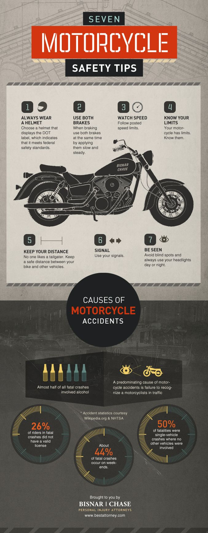 Motorcycle Safety Tips From Bisnar Chase Motorcycle Accident Lawyers Infographic Motorcycle