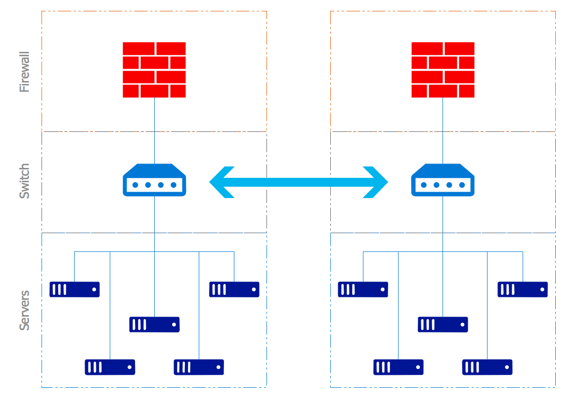 Windows azure reference architecture this diagram was created in windows azure reference architecture this diagram was created in conceptdraw pro using the symbols and clouds libraries from the azure diagrams biocorpaavc Images