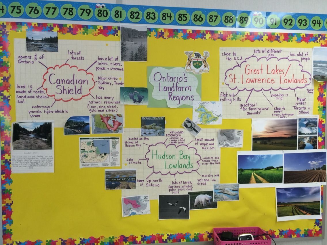 Create a web for each landform region as a group - include photos for each    Social studies ontario [ 852 x 1136 Pixel ]