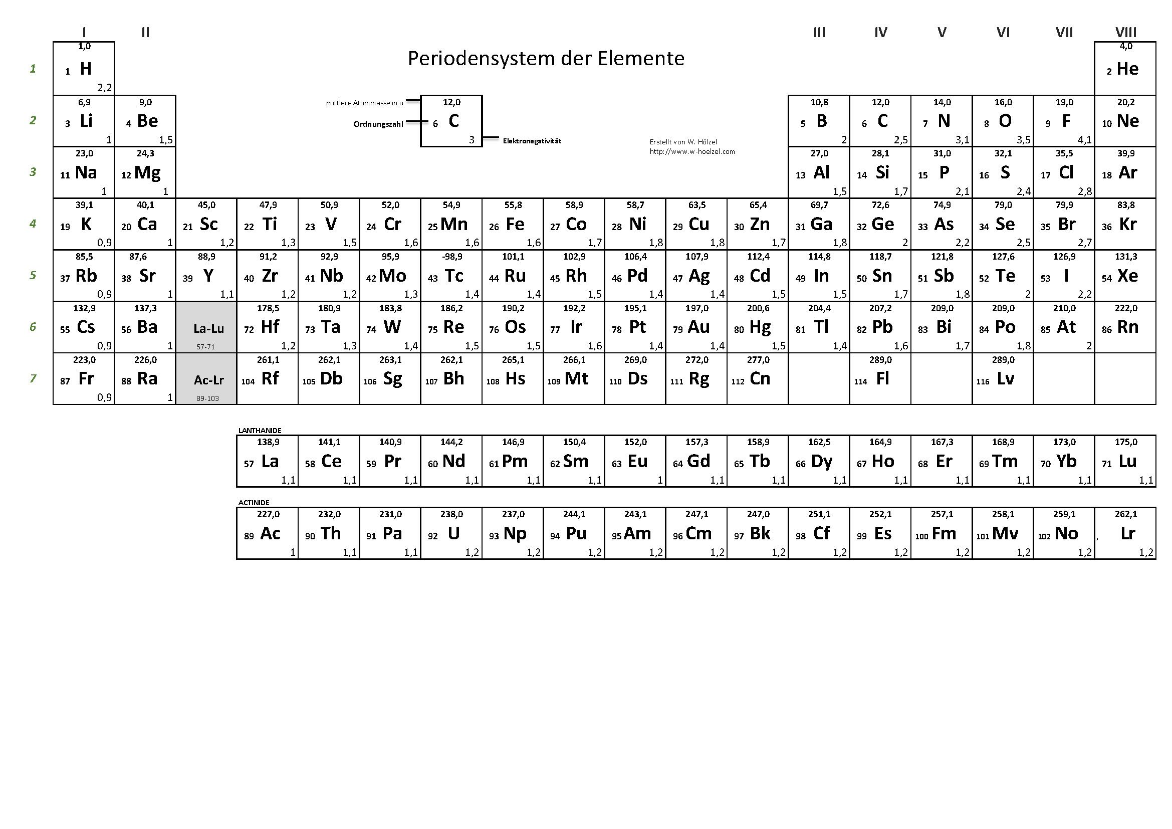 Pin by INI 69 on Kinder Schule | Pinterest