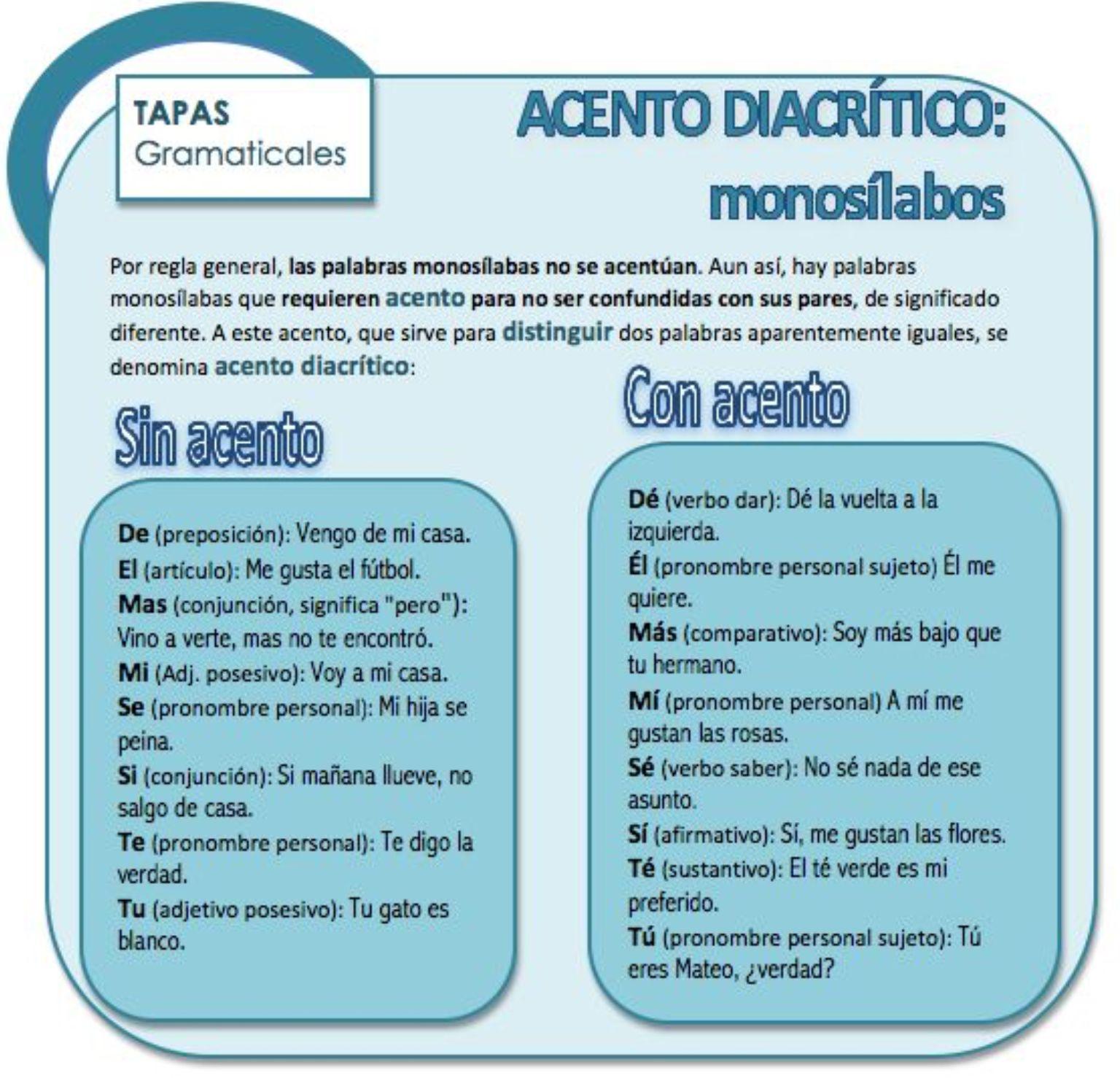 Acento Diacritico Ortografía Aprender Español Planes De Lecciones De Español