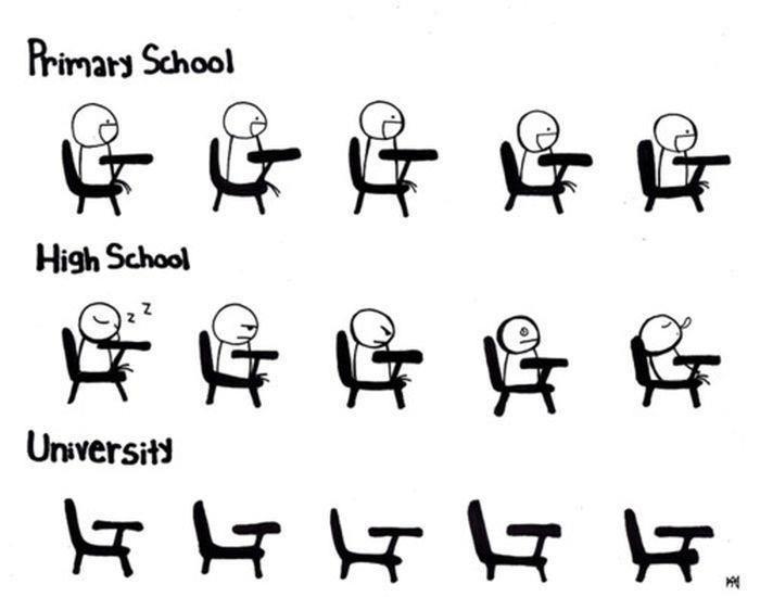 Students via #mebner | Lustige schulfotos, Schulhumor ...