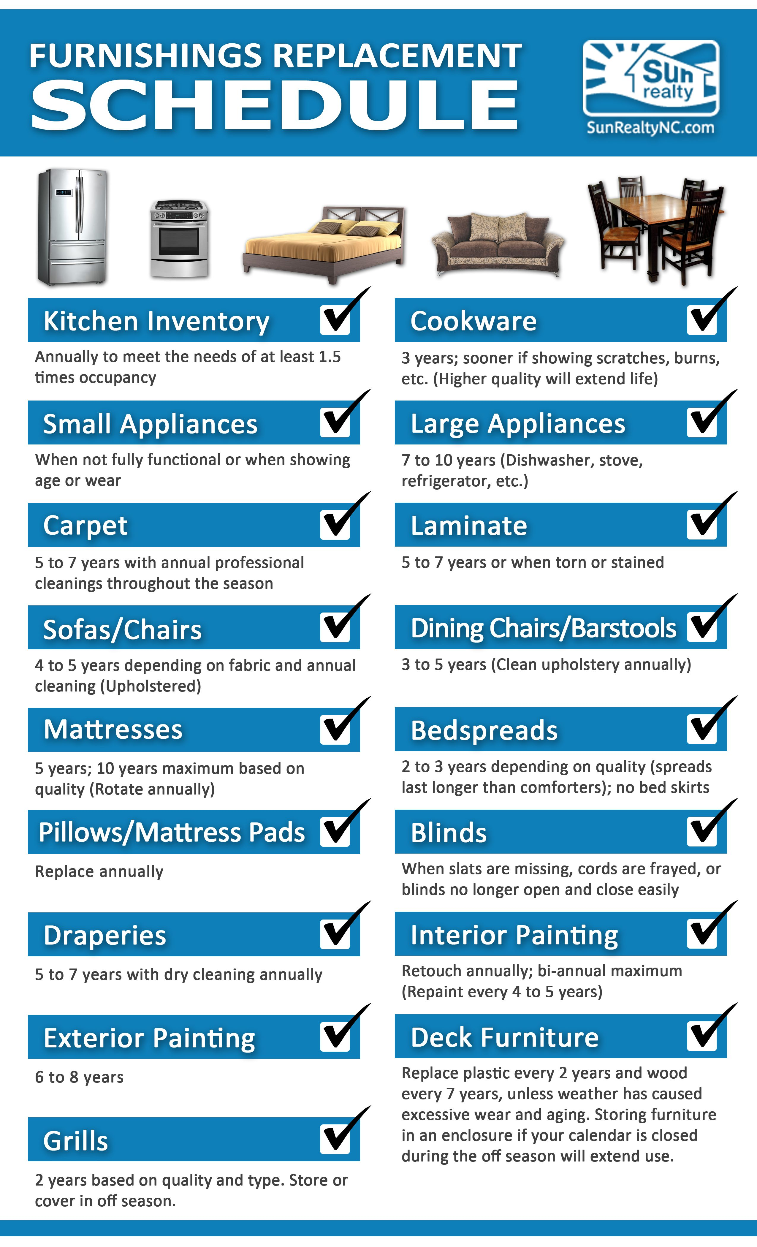 When should you replace items in your rental home? Check out this ...