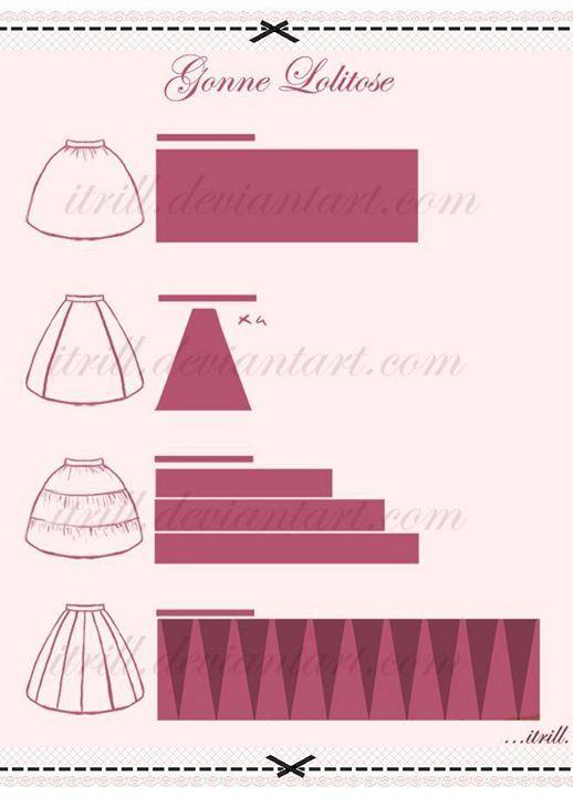 tutorial saias | Modista | Pinterest | Shapes, Patterns and Tutorials