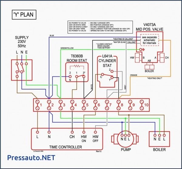 Honeywell 3 Port Valve Wiring Diagram In 2020