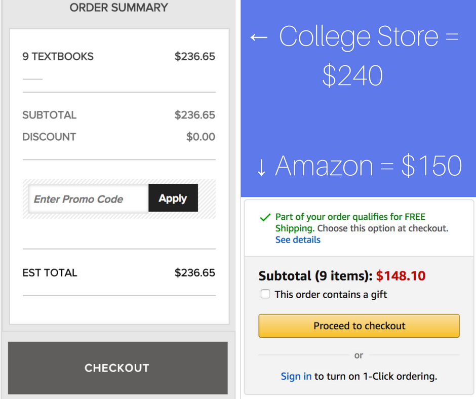 How I Saved 700 With Amazon Prime Student And How To Get 6