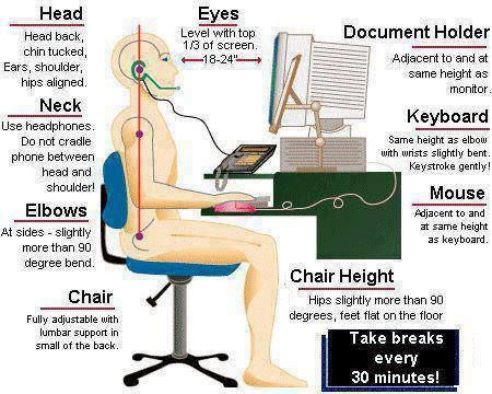 Ten Tips For Improving Posture And Ergonomics Improve Posture Good Posture Physical Therapy