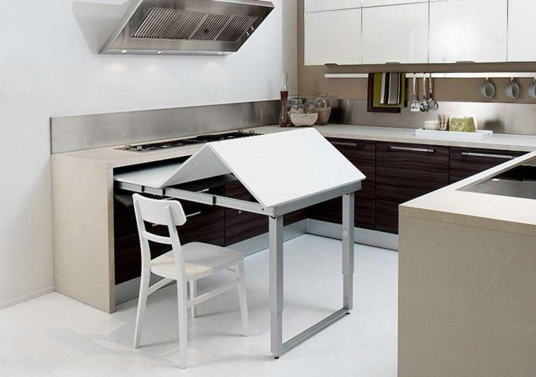 Épinglé par Zouzou sur Cuisine Pinterest Cuisine fonctionnelle - amenagement placard d angle cuisine