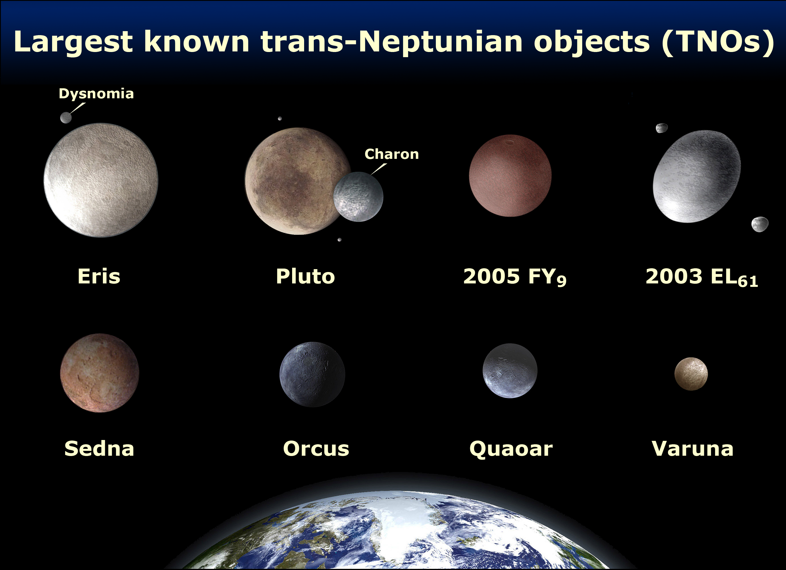 lots of new stuff here since i was a kid  i would love to find an orbital  diagram of all of these