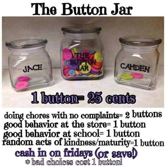 The Button Jar Reward System Kids Rewards Chores For Kids Kids Behavior