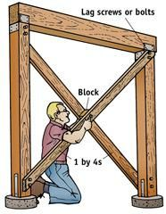 How To Build A Deck Doityourself Com Building A Deck Pool Landscaping Deck Framing