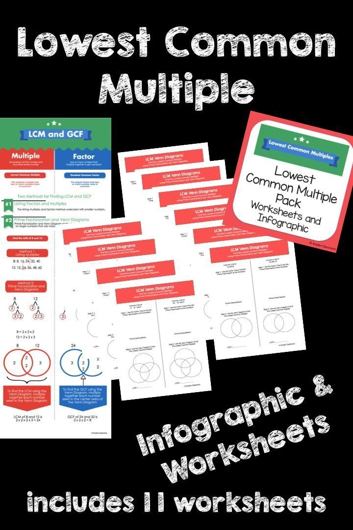 LCM - Lowest Common Multiple Worksheets and Infographic ...