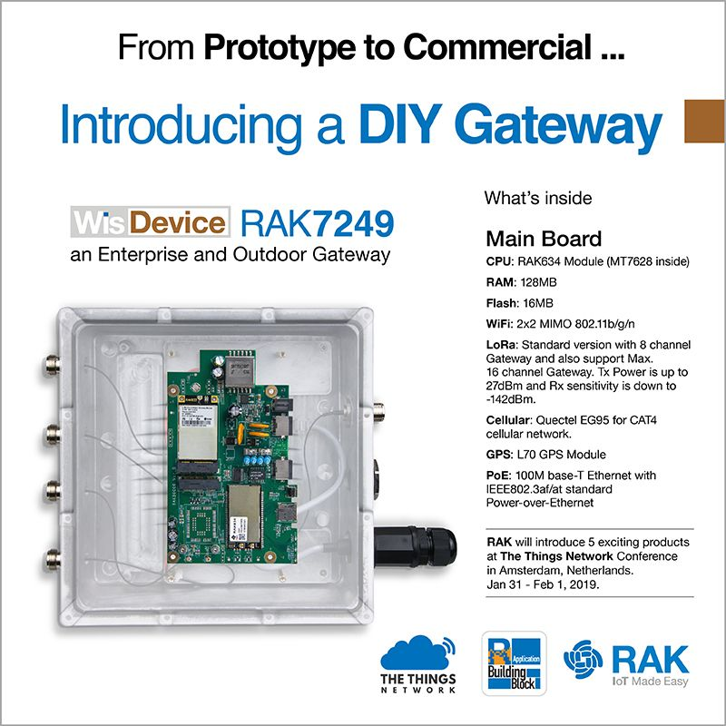 WisDevice RAK7249 an Enterprise and Outdoor Gateway WHAT's