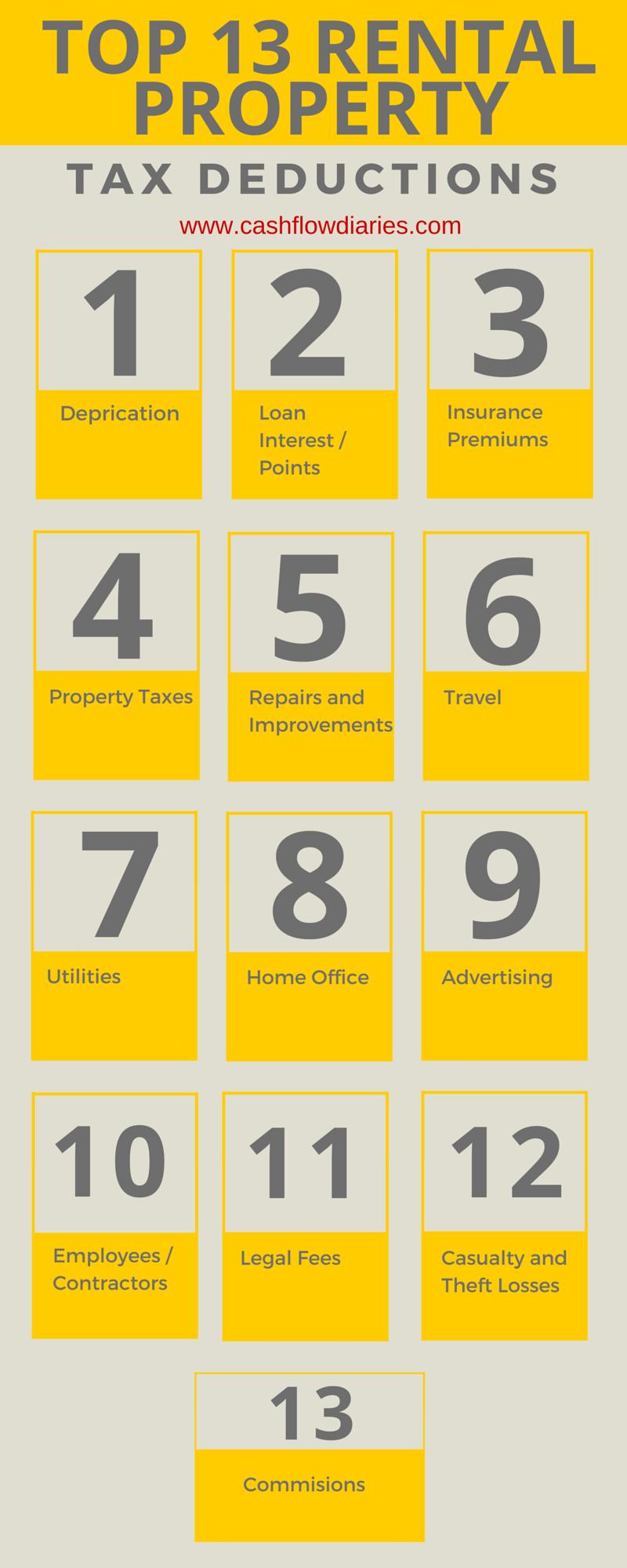 Top 13 Rental Property Tax Deductions Rental property