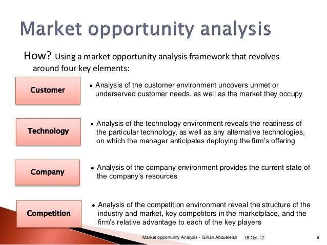 Market Opportunity Analysis 8 638 Jpg 638 479 Opportunity
