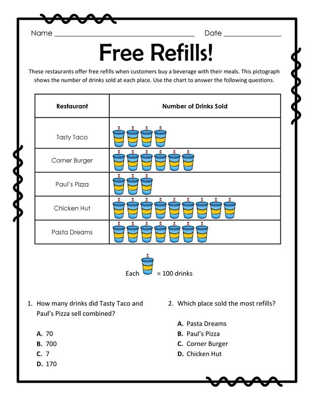 ... on pinterest bar : Free Printable Pictograph Worksheets 1st Grade
