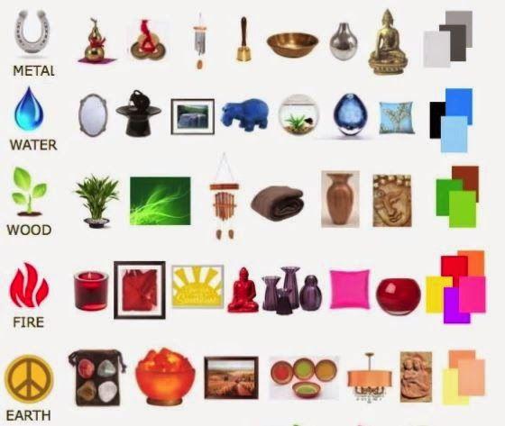 Comment rendre votre appartement plus fengshui feng shui reiki symbols feng shui et pure - Le feng shui dans la maison ...