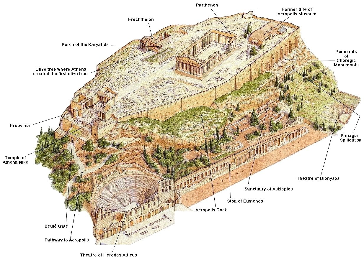 Reconstruction Of Acropolis In Athens Ancient Greek