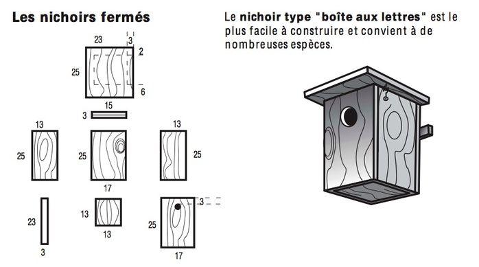 construire un nichoir passereaux nichoir diy plan nichoir nichoir et nichoir oiseau. Black Bedroom Furniture Sets. Home Design Ideas