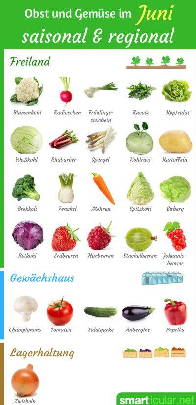 Was reift wann - Regionales Obst und Gemüse im Juni #obstgemüse