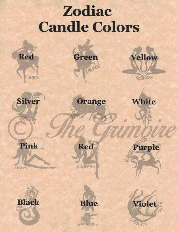Zodiac Candle Color Correspondences for Book of Shadows