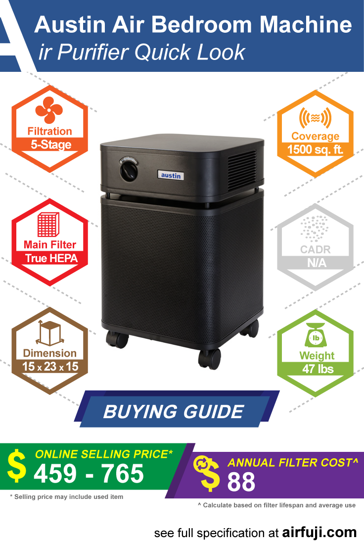 Austin Air Bedroom Machine review, price guide, filter replacement ...