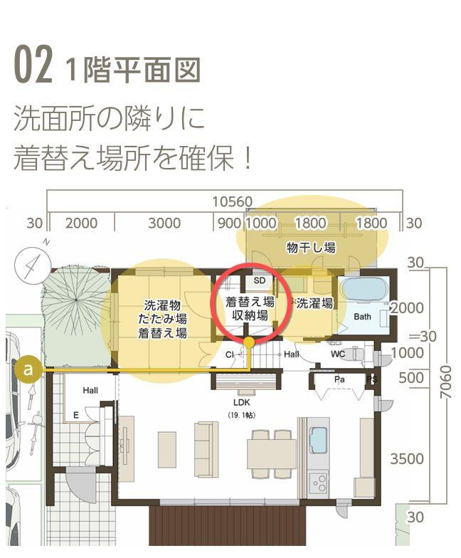 02 1階平面図 洗面所の隣りに着替え場所を確保 間取り 平面図