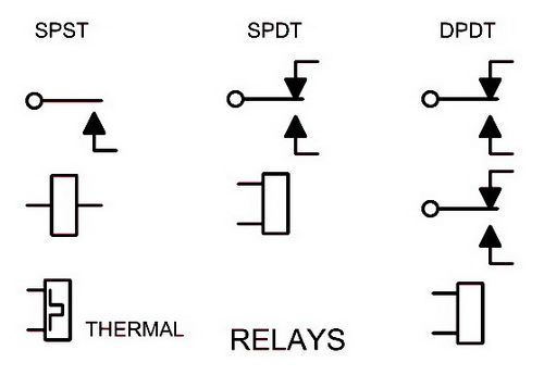 electrical wiring schematic diagram symbols - relays