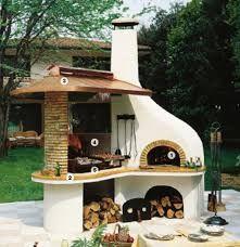 Risultati immagini per barbecue | Barbecue idea | Pinterest ...