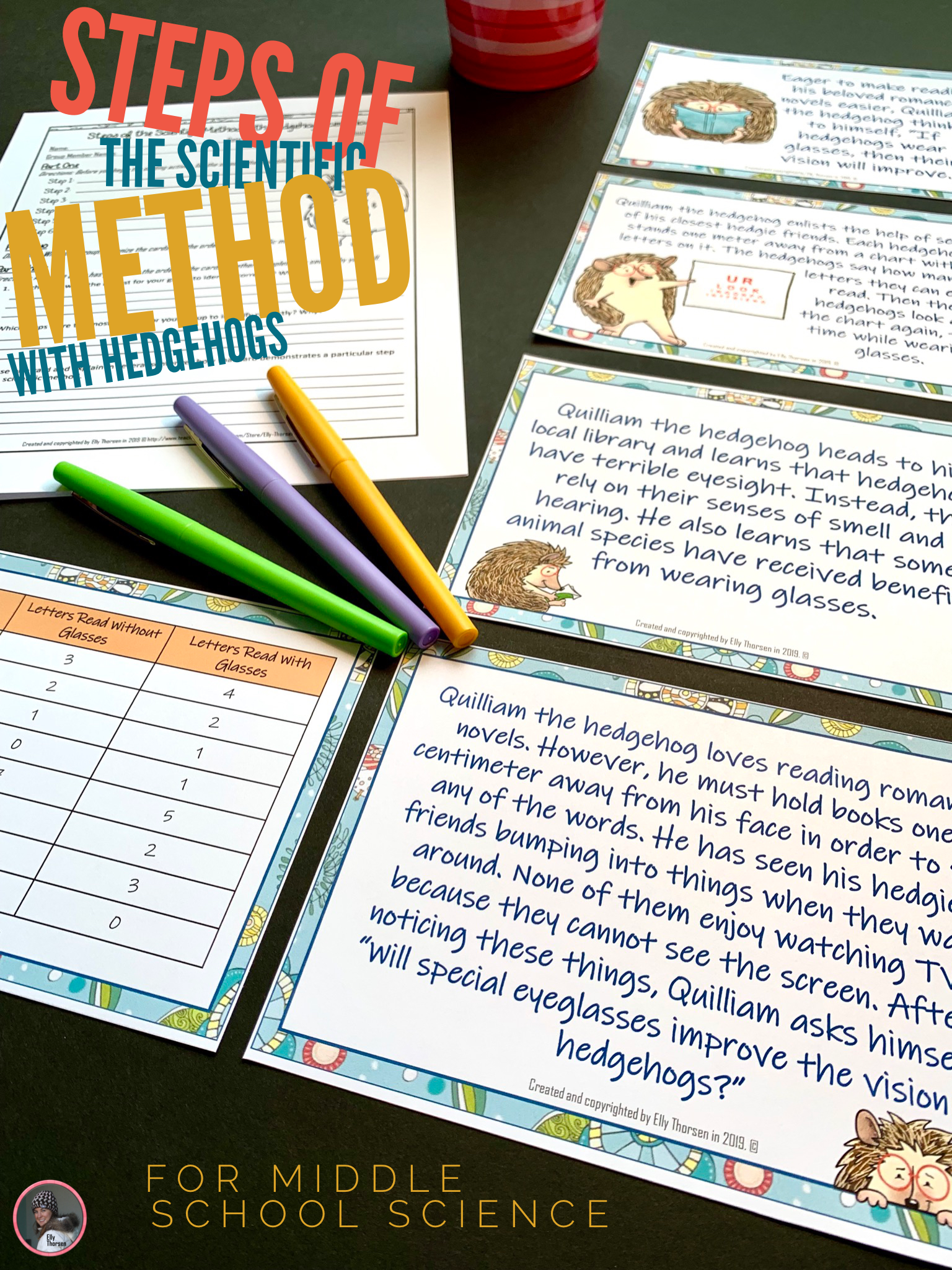 Steps Of The Scientific Method Activity With Hedgehogs In