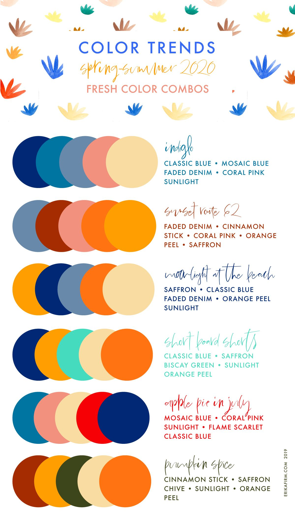Spring Summer 2020 Pantone Colors Trends Erika Firm In 2020 Pantone Colour Palettes Summer Color Trends Pantone Color Chart