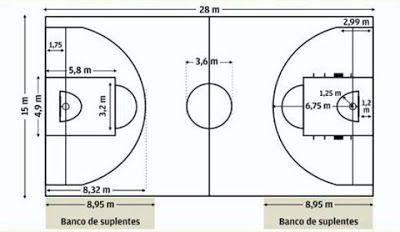 Educacion Fisica Y Deportes Medidas De Una Cancha De Baloncesto Cancha De Voleibol Cancha De Baloncesto Canchas