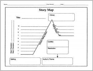 Short story chart also create write language arts graphic organizers rh pinterest
