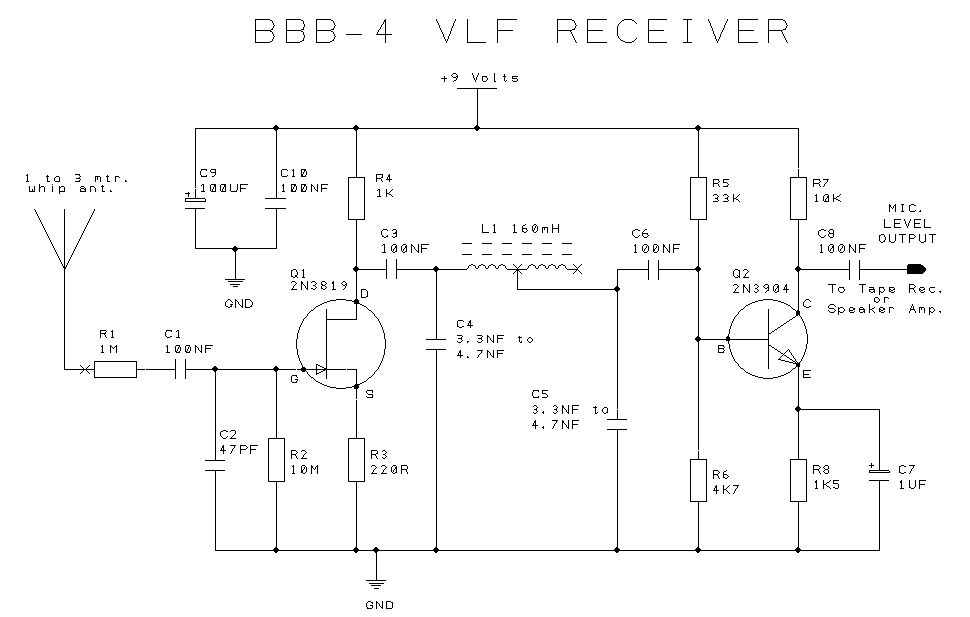 S  P  McGreevy BBB-4 Natural VLF Radio Receiver Plans | lectronics