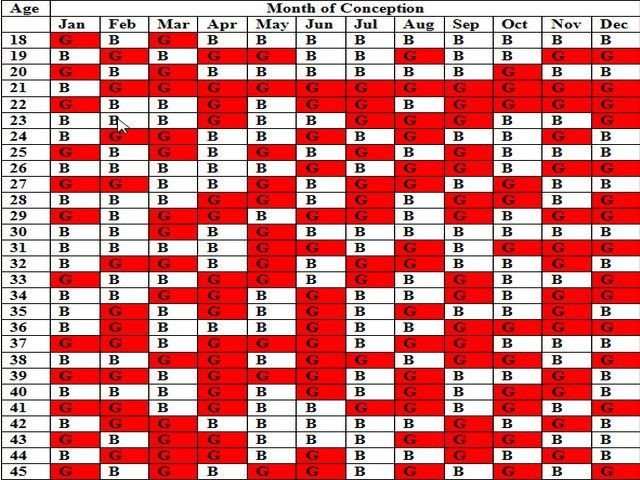 Chinesepalmlogic Com Gender Prediction Baby Gender Prediction Chinese Gender Prediction