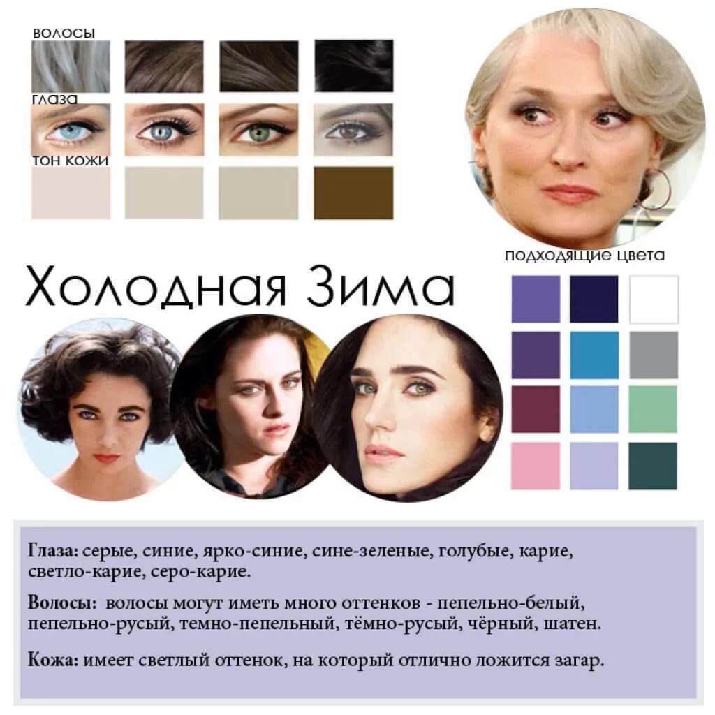 рассчитаны цветотип зима какой цвет волос подойдет фото так выглядели