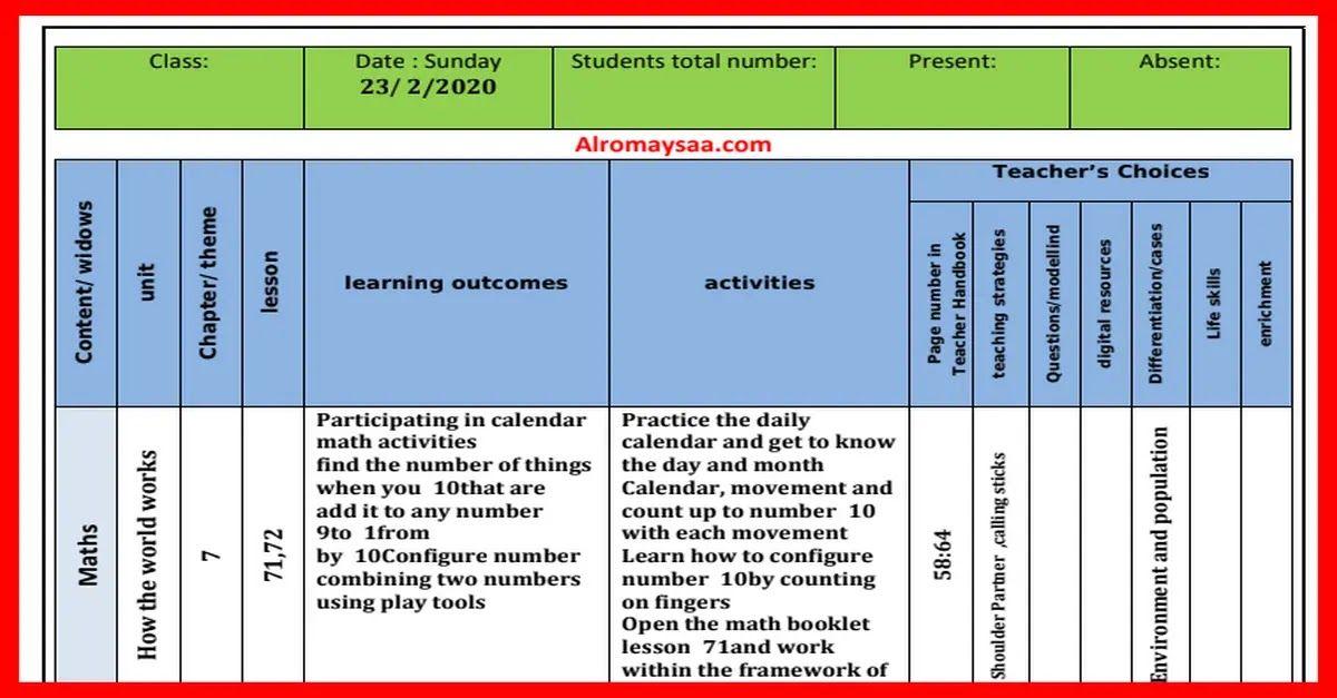 شبكة الروميساء التعليمية تحضير المستوى الاول لغات رياض اطفال من الاحد 23 فب Teaching Math Activities Learning