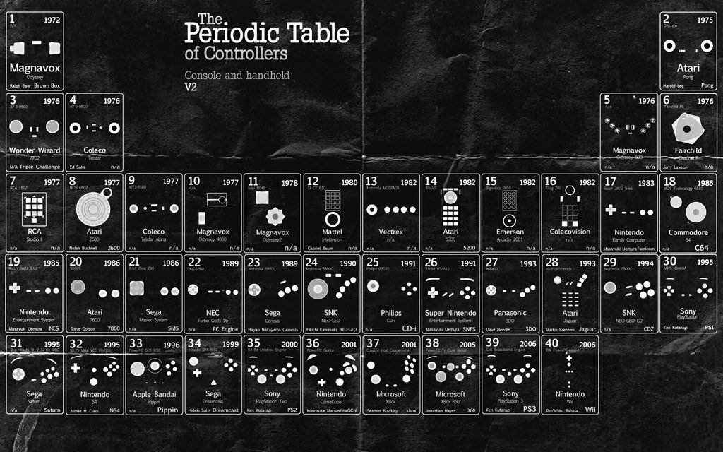 Image Result For Periodic Table Of Game Controllers Video Game