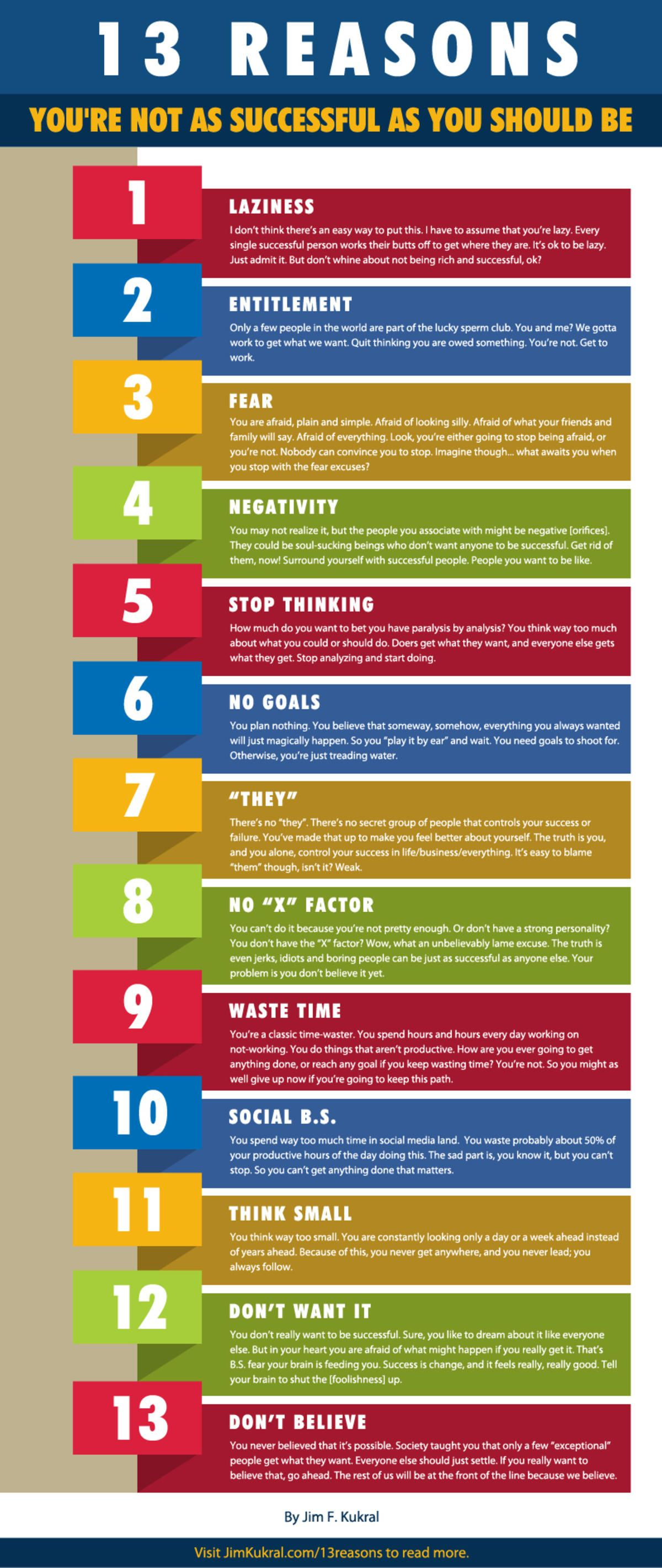 Of course being #successful doesn't mean having everything to everyone. Some people see success as something entirely different, and that's ok. This infographic is related to success in money and other related subjects. @ultralinx | 13 Reasons Why You're Not Successful | #Infographic via - theultralinx.com